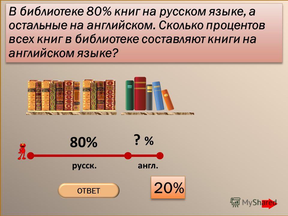 80% ? % русск.англ. ОТВЕТ 20% В библиотеке 80% книг на русском языке, а остальные на английском. Сколько процентов всех книг в библиотеке составляют книги на английском языке?