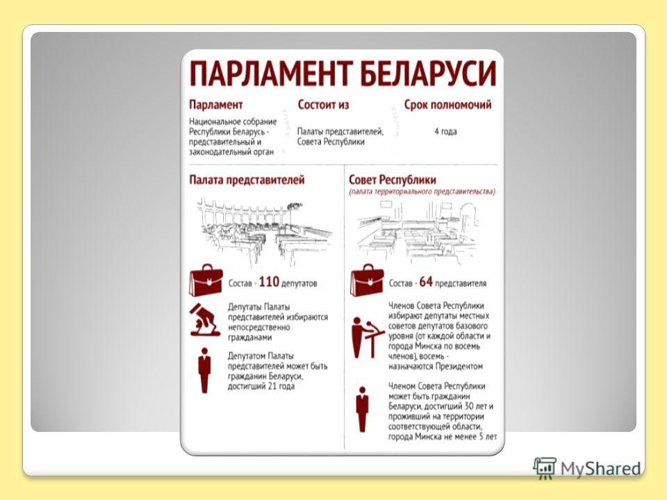 ЗАСЕДАНИЕ ПАРЛАМЕНТА РЕСПУБЛИКИ БЕЛАРУСЬ