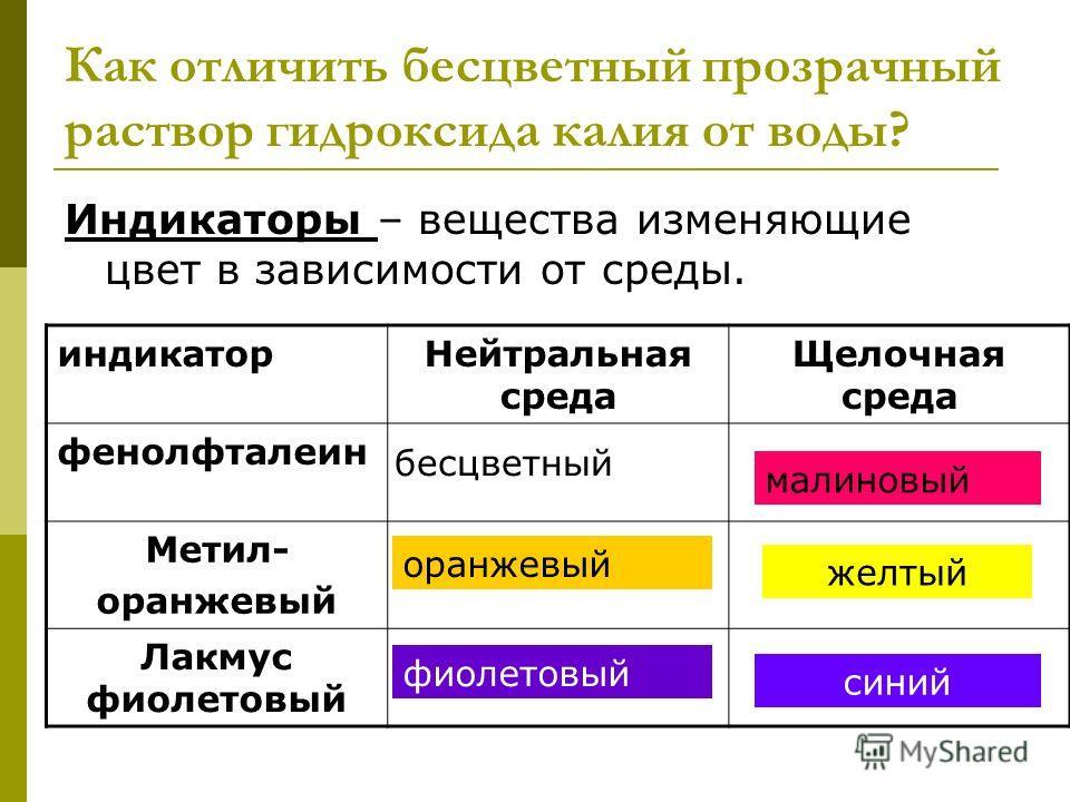 Как отличить бесцветный прозрачный раствор гидроксида калия от воды? Индикаторы – вещества изменяющие цвет в зависимости от среды. индикаторНейтральная среда Щелочная среда фенолфталеин Метил- оранжевый Лакмус фиолетовый бесцветный оранжевый фиолетов