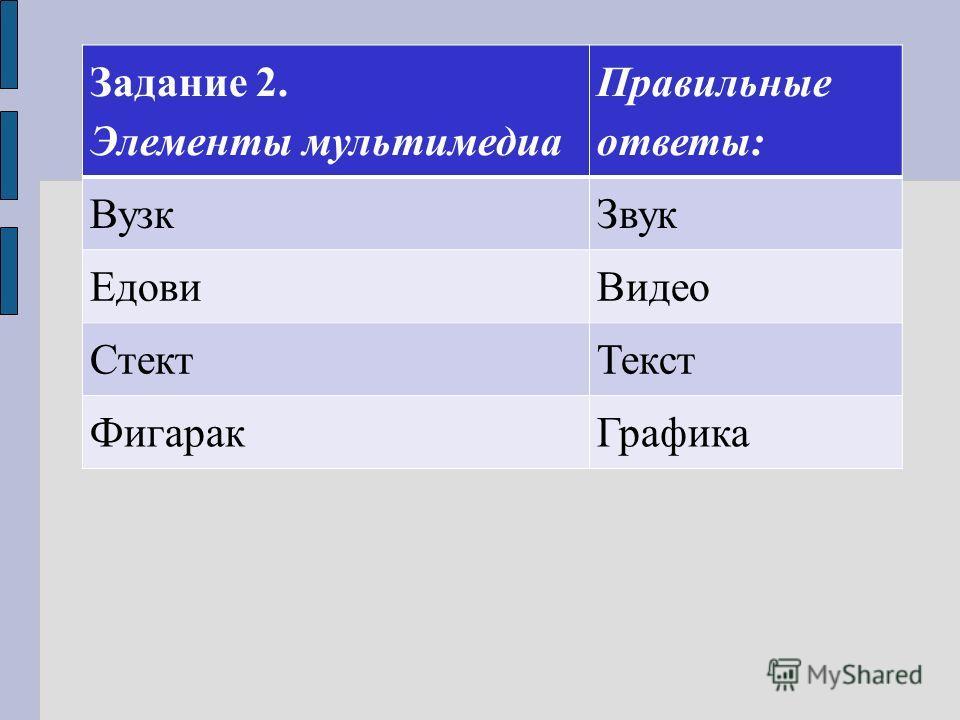 Задание 2. Элементы мультимедиа Правильные ответы: ВузкЗвук ЕдовиВидео СтектТекст ФигаракГрафика