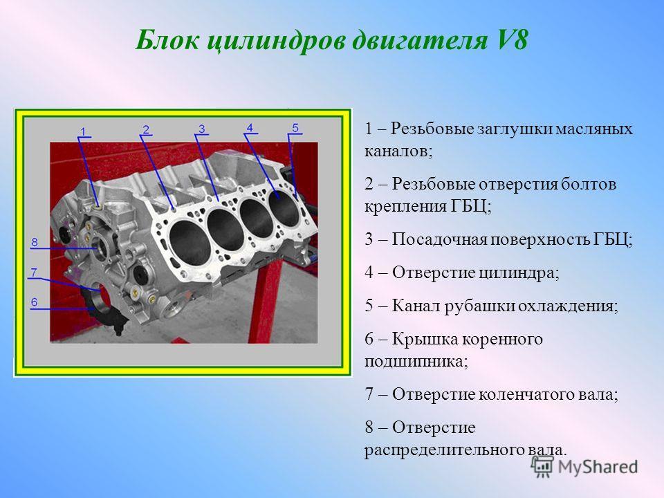 Блок цилиндров двигателя V8 1 – Резьбовые заглушки масляных каналов; 2 – Резьбовые отверстия болтов крепления ГБЦ; 3 – Посадочная поверхность ГБЦ; 4 – Отверстие цилиндра; 5 – Канал рубашки охлаждения; 6 – Крышка коренного подшипника; 7 – Отверстие ко