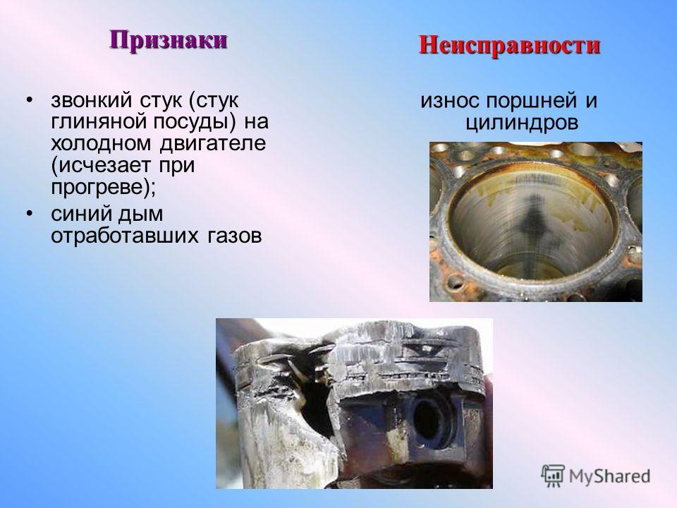 Неисправности износ поршней и цилиндров Признаки звонкий стук (стук глиняной посуды) на холодном двигателе (исчезает при прогреве); синий дым отработавших газов