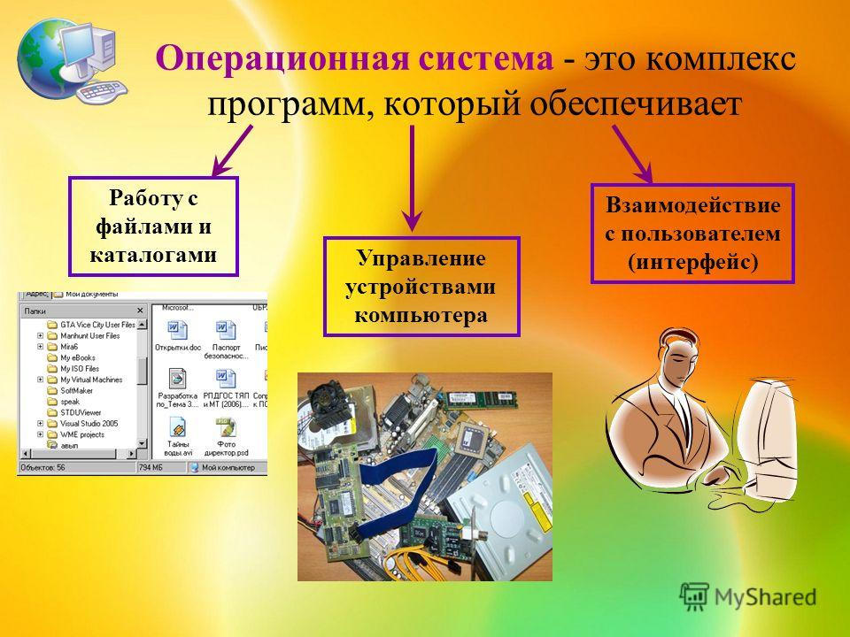 Операционная система - это комплекс программ, который обеспечивает Работу с файлами и каталогами Управление устройствами компьютера Взаимодействие с пользователем (интерфейс)