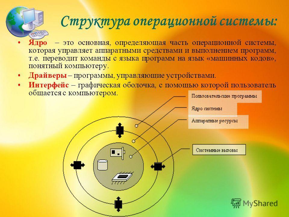 Структура операционной системы: Ядро – это основная, определяющая часть операционной системы, которая управляет аппаратными средствами и выполнением программ, т.е. переводит команды с языка программ на язык «машинных кодов», понятный компьютеру. Драй