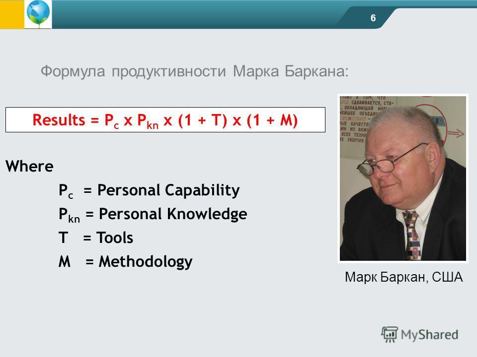 6 Марк Баркан, США Формула продуктивности Марка Баркана: Results = P c x P kn x (1 + Т) x (1 + M) Where P c = Personal Capability P kn = Personal Knowledge T = Tools M = Methodology