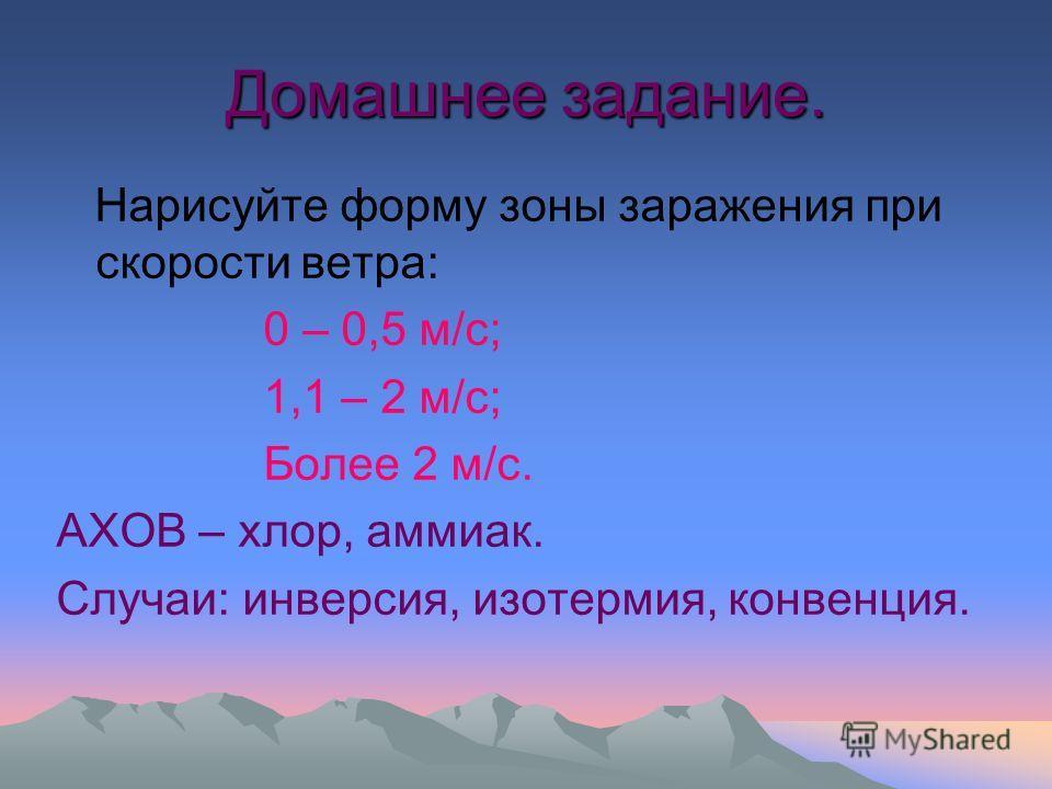 Домашнее задание. Нарисуйте форму зоны заражения при скорости ветра: 0 – 0,5 м/с; 1,1 – 2 м/с; Более 2 м/с. АХОВ – хлор, аммиак. Случаи: инверсия, изотермия, конвенция.