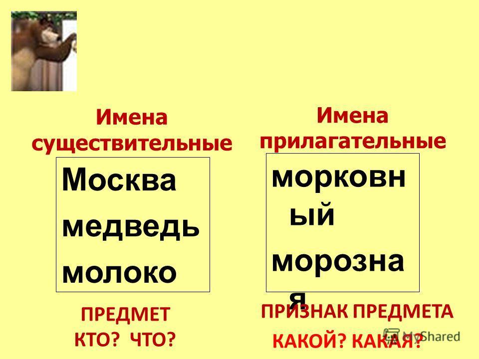 Имена существительные Москва медведь молоко Имена прилагательные морковн ый морозна я ПРЕДМЕТ КТО? ЧТО? ПРИЗНАК ПРЕДМЕТА КАКОЙ? КАКАЯ?