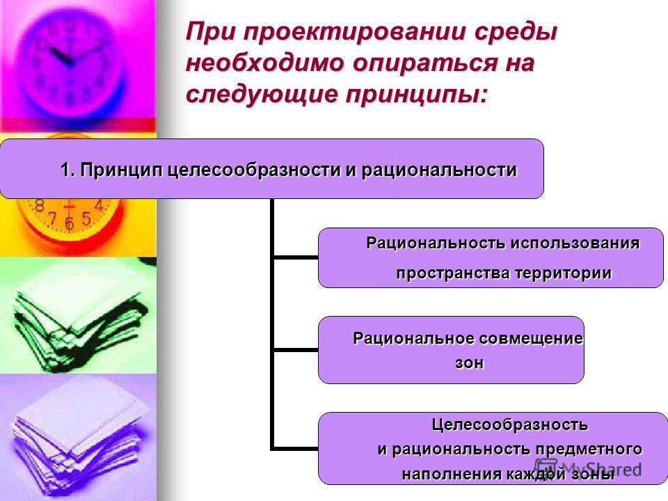 При проектировании среды необходимо опираться на следующие принципы: 1. Принцип целесообразности и рациональности Рациональность использования пространства территории Рациональное совмещение зон зон Целесообразность и рациональность предметного и рац