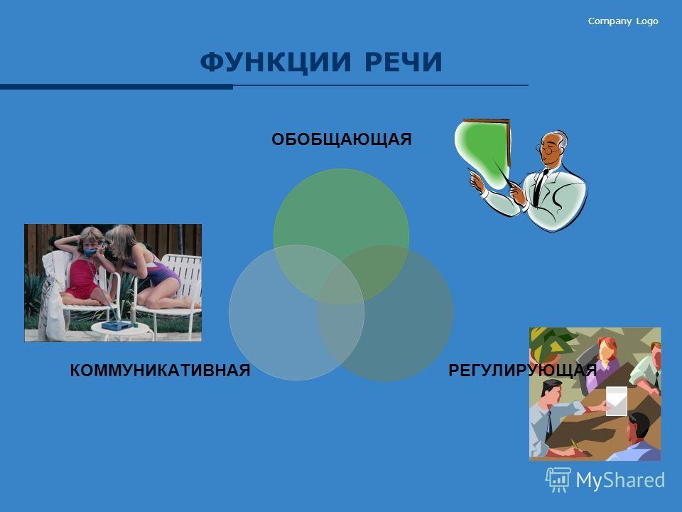 Company Logo ФУНКЦИИ РЕЧИ ОБОБЩАЮЩАЯ РЕГУЛИРУЮЩАЯКОММУНИКАТИВНАЯ