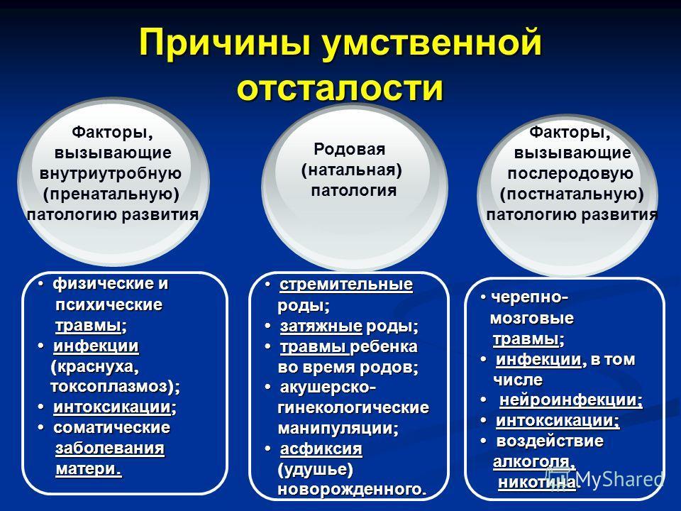 стремительные стремительные роды ; роды ; затяжные роды ; затяжные роды ; травмы ребенка травмы ребенка во время родов ; во время родов ; акушерско - акушерско - гинекологические гинекологические манипуляции ; манипуляции ; асфиксия асфиксия ( удушье