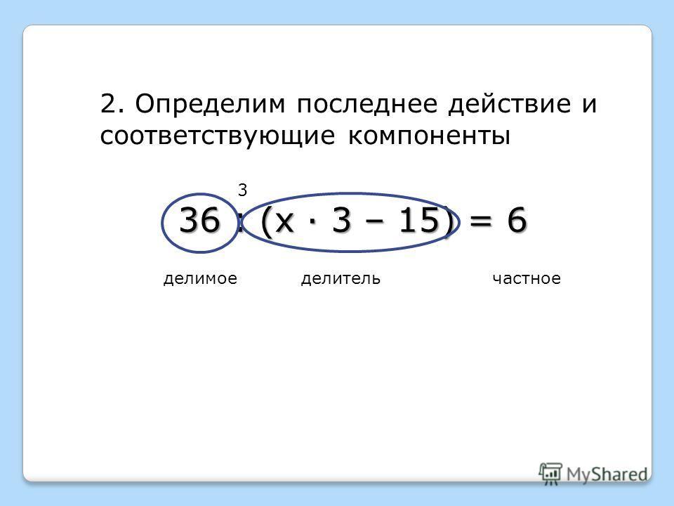 36 : (х · 3 – 15) = 6 3 2. Определим последнее действие и соответствующие компоненты делимоеделительчастное