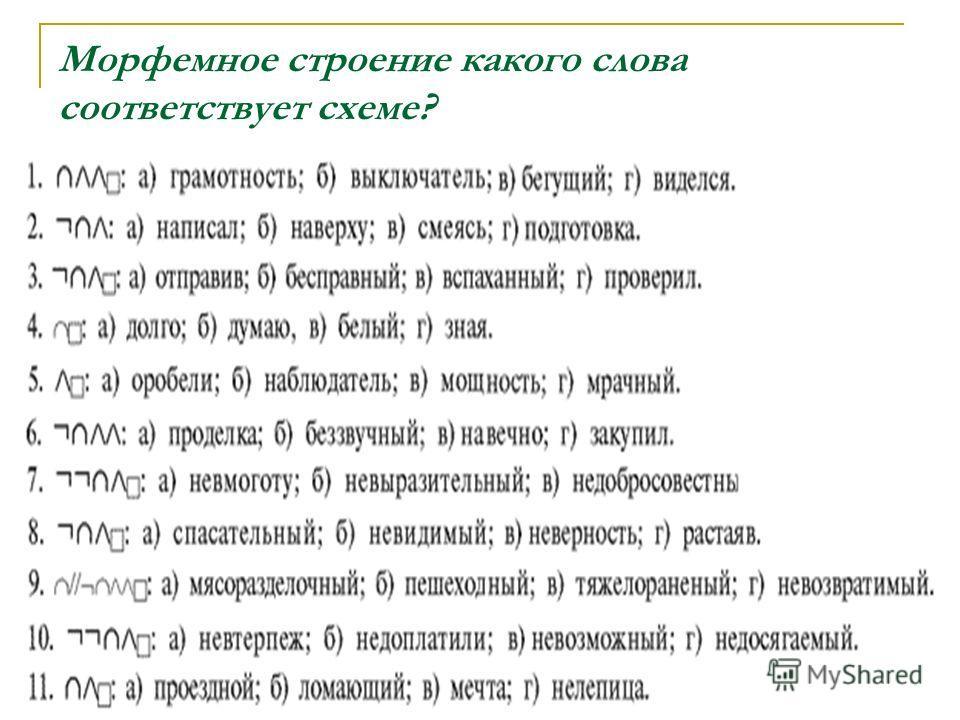 Морфемное строение какого слова соответствует схеме?