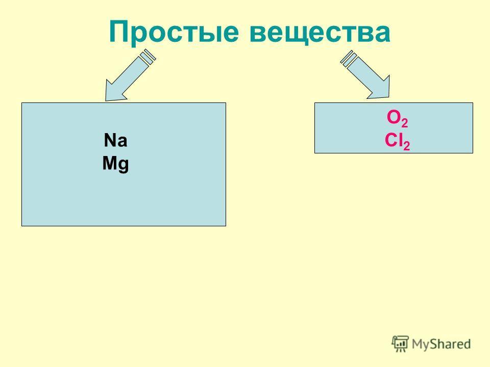 Na Mg O 2 Cl 2