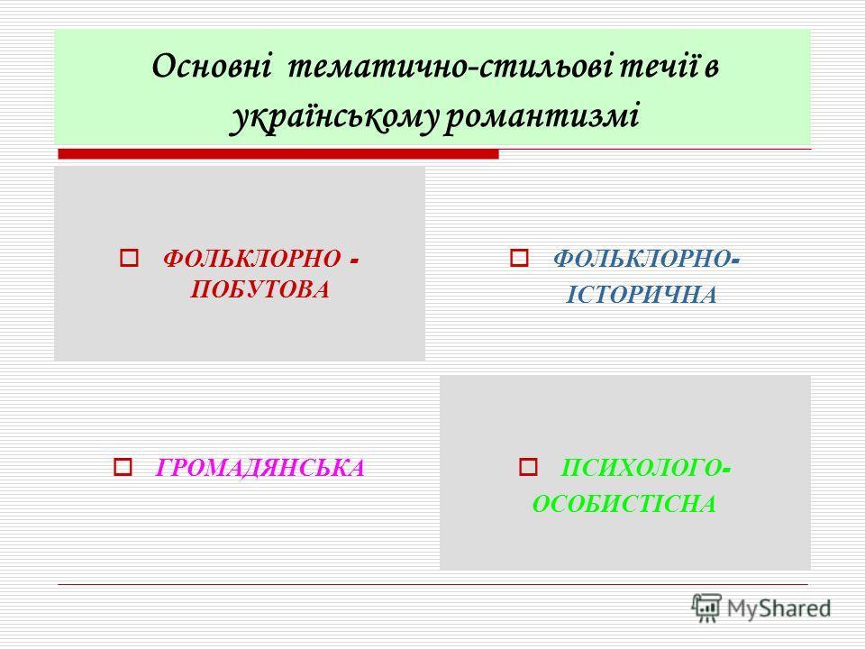 Основні тематично-стильові течії в українському романтизмі ФОЛЬКЛОРНО - ПОБУТОВА ФОЛЬКЛОРНО - ІСТОРИЧНА ГРОМАДЯНСЬКА ПСИХОЛОГО - ОСОБИСТІСНА