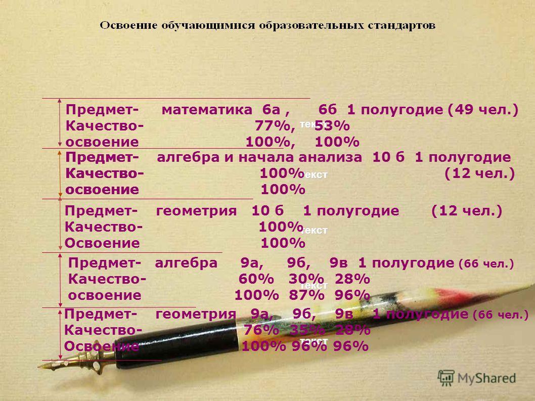 Предмет- Качество- освоение текст текст текст текст текст Предмет- математика 6а, 6б 1 полугодие (49 чел.) Качество- 77%, 53% освоение 100%, 100% Предмет- геометрия 10 б 1 полугодие (12 чел.) Качество- 100% Освоение 100% Предмет- Качество- освоение П