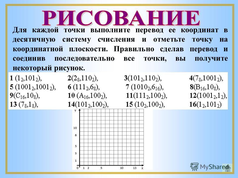 Для каждой точки выполните перевод ее координат в десятичную систему счисления и отметьте точку на координатной плоскости. Правильно сделав перевод и соединив последовательно все точки, вы получите некоторый рисунок.