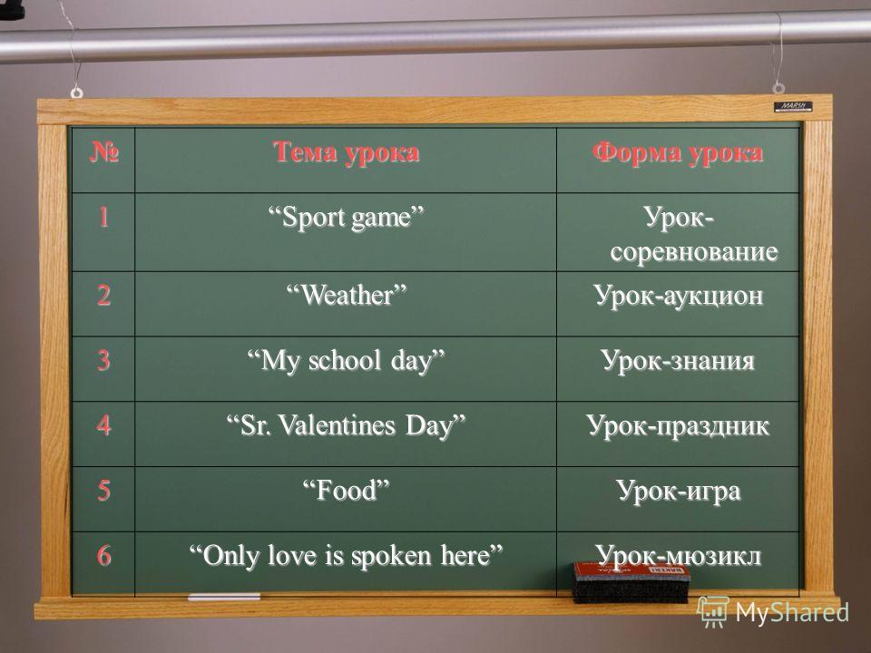 Тема урока Форма урока 1 Sport game Урок- соревнование 2WeatherУрок-аукцион 3 My school day Урок-знания 4 Sr. Valentines Day Урок-праздник 5FoodУрок-игра 6 Only love is spoken here Урок-мюзикл