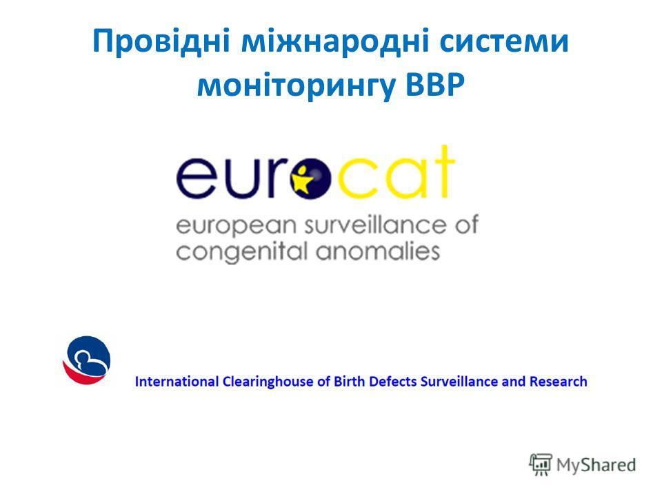 Провідні міжнародні системи моніторингу ВВР