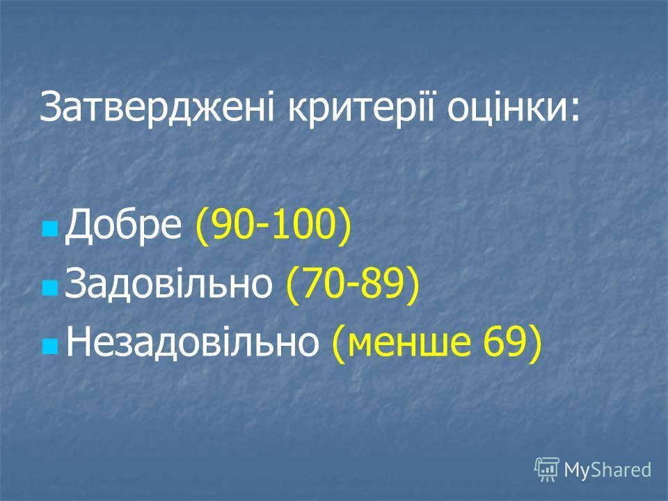 Затверджені критерії оцінки: Добре (90-100) Задовільно (70-89) Незадовільно (менше 69)