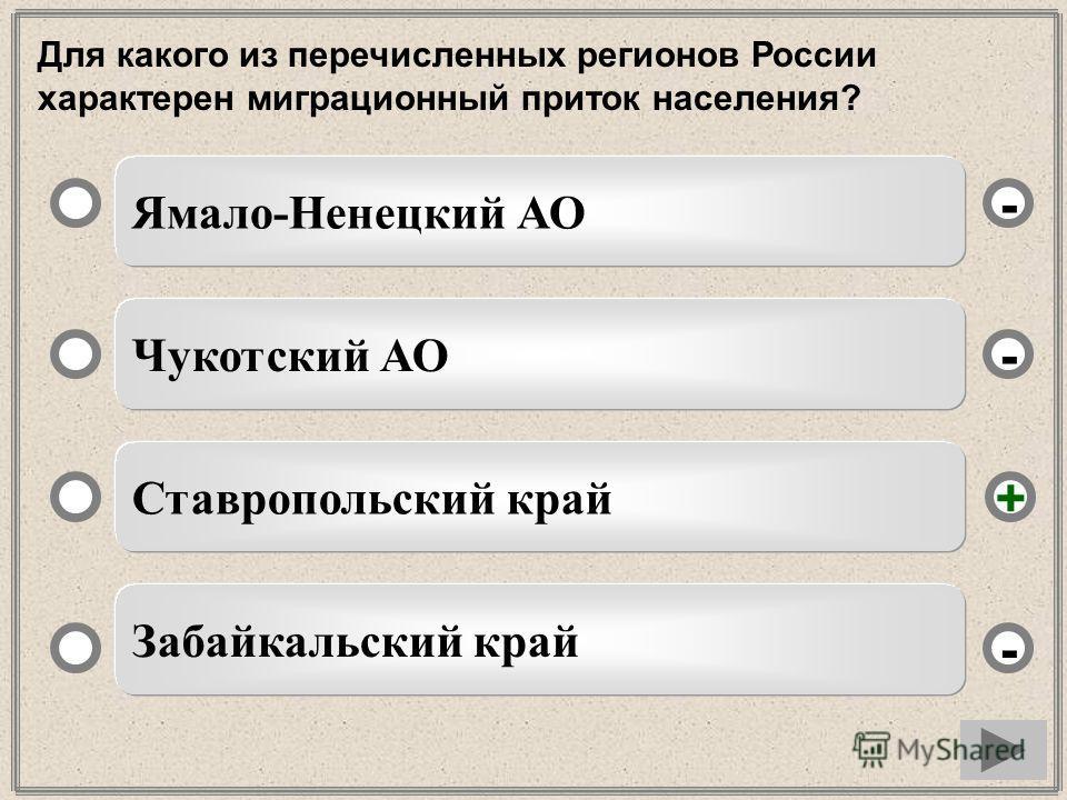 Для какого из перечисленных регионов России характерен миграционный приток населения? Ямало-Ненецкий АО Чукотский АО Ставропольский край Забайкальский край - - + -