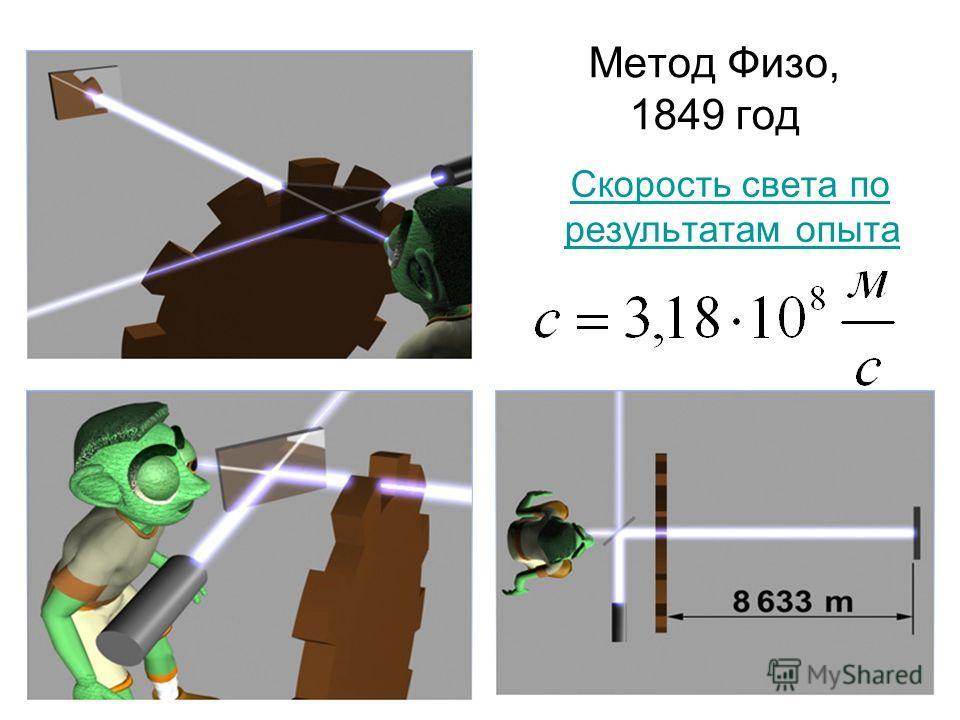 Метод Физо, 1849 год Скорость света по результатам опытаСкорость света по результатам опыта