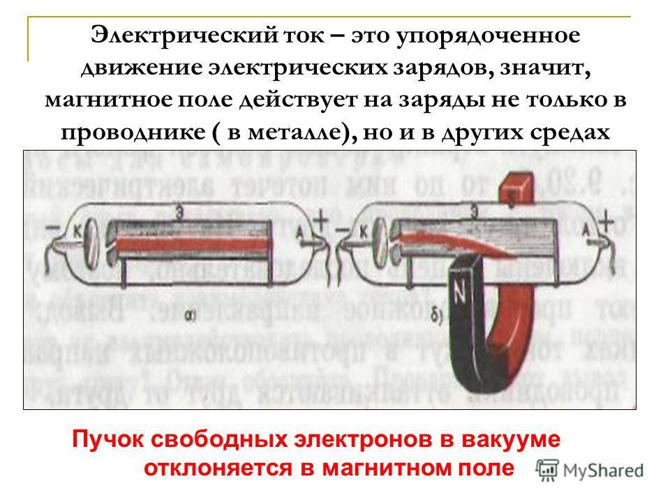 Электрический ток – это упорядоченное движение электрических зарядов, значит, магнитное поле действует на заряды не только в проводнике ( в металле), но и в других средах Пучок свободных электронов в вакууме отклоняется в магнитном поле