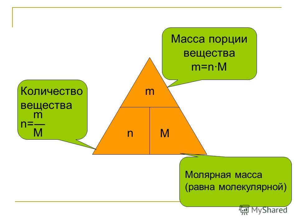 m n M Количество вещества m n= M Масса порции вещества m=nM Молярная масса (равна молекулярной)