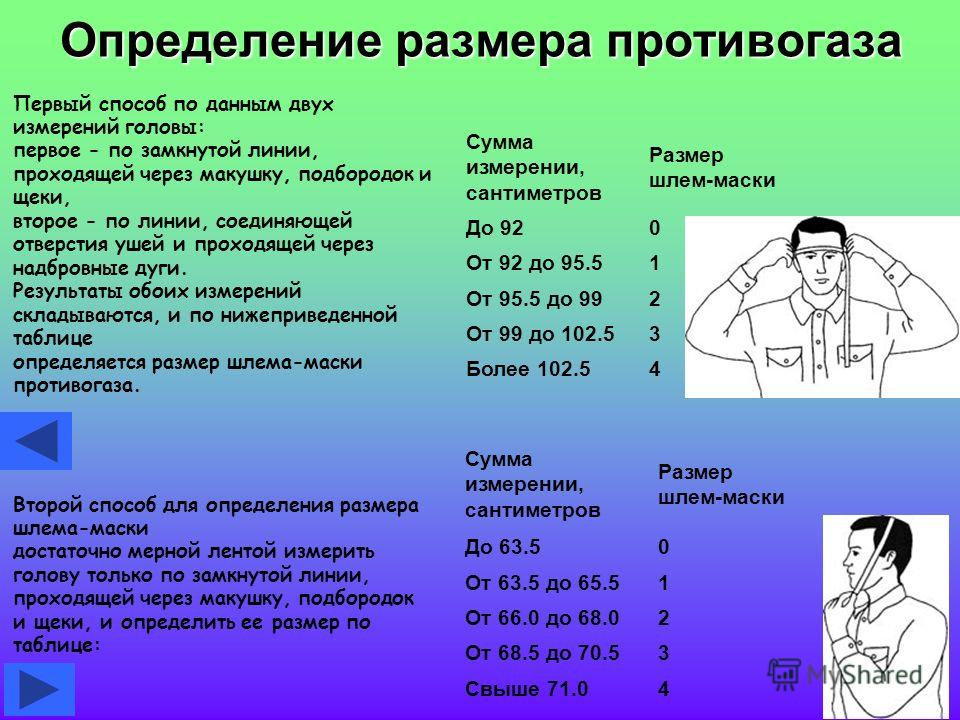 Определение размера противогаза Сумма измерении, сантиметров Размер шлем-маски До 920 От 92 до 95.51 От 95.5 до 992 От 99 до 102.53 Более 102.54 Сумма измерении, сантиметров Размер шлем-маски До 63.50 От 63.5 до 65.51 От 66.0 до 68.02 От 68.5 до 70.5