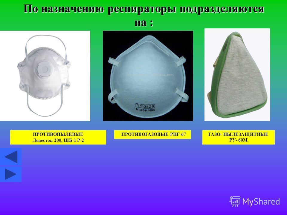 По назначению респираторы подразделяются на : ПРОТИВОПЫЛЕВЫЕ Лепесток 200, ШБ-1 Р-2 ПРОТИВОГАЗОВЫЕ РПГ-67ГАЗО- ПЫЛЕЗАЩИТНЫЕ РУ- 60М