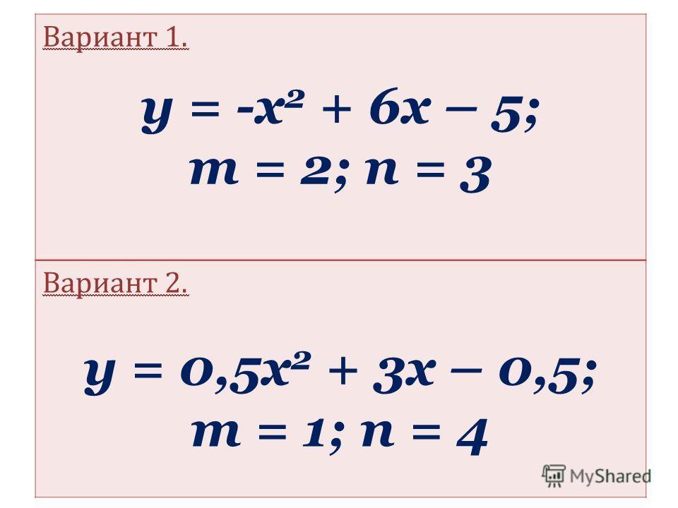 Вариант 1. y = -x 2 + 6x – 5; m = 2; n = 3 Вариант 2. y = 0,5x 2 + 3x – 0,5; m = 1; n = 4