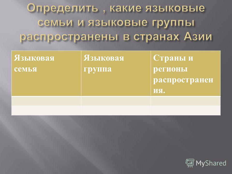 Языковая семья Языковая группа Страны и регионы распространен ия.