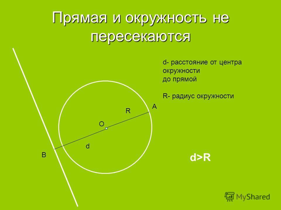Прямая и окружность не пересекаются d R d- расстояние от центра окружности до прямой R- радиус окружности О А В d>R
