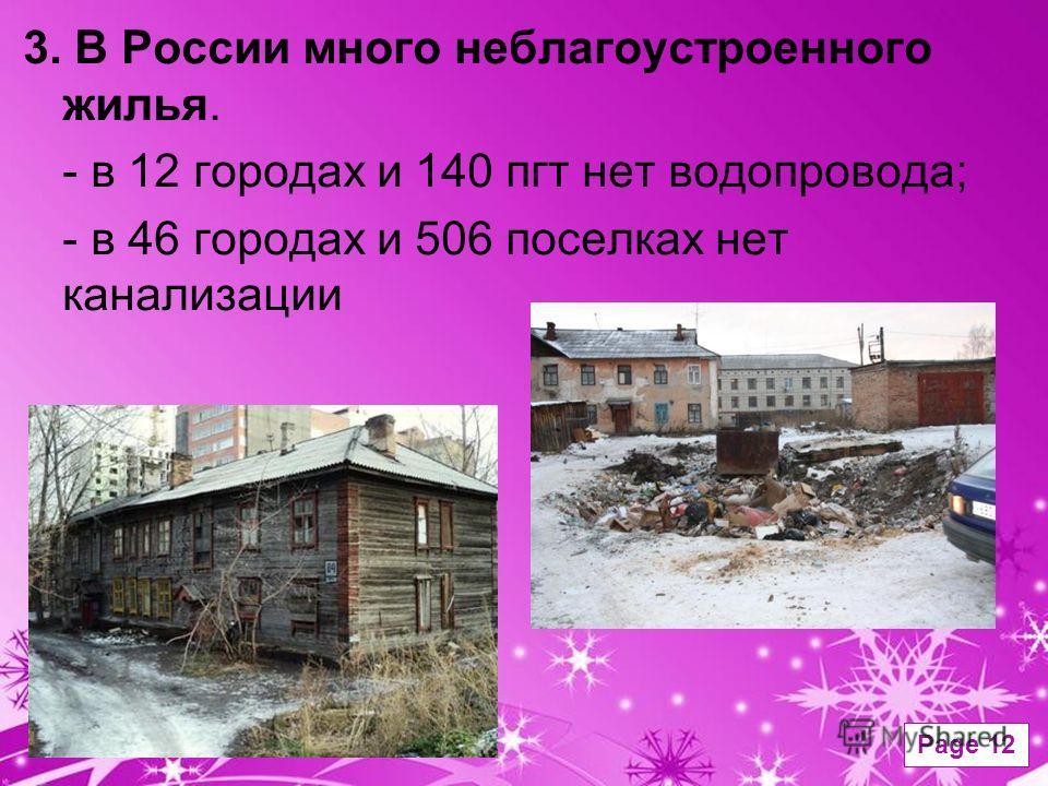 Powerpoint Templates Page 12 3. В России много неблагоустроенного жилья. - в 12 городах и 140 пгт нет водопровода; - в 46 городах и 506 поселках нет канализации