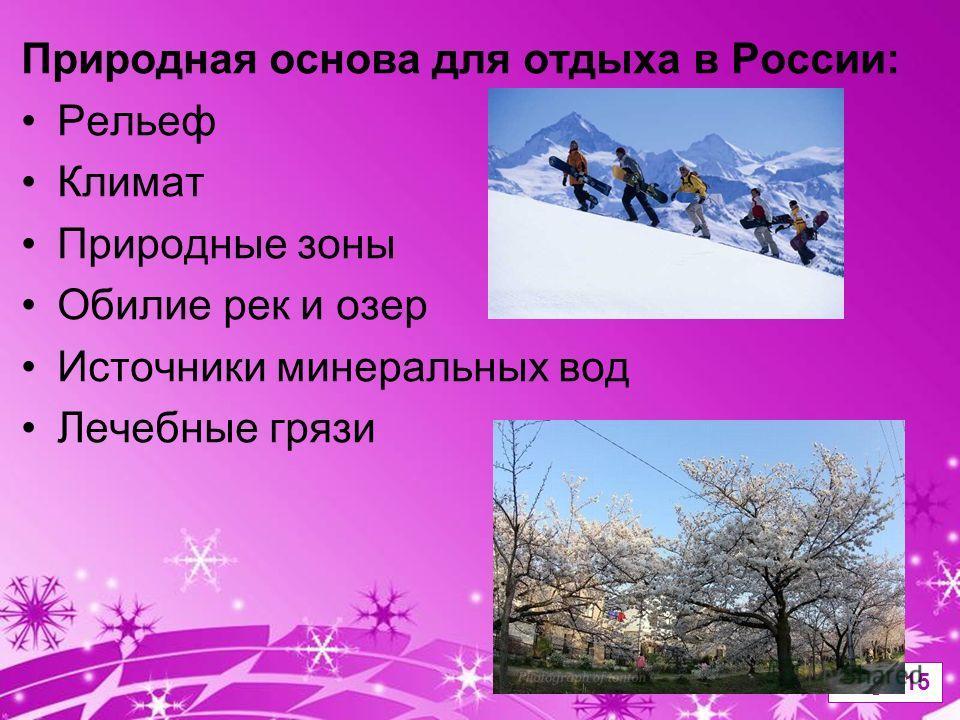 Powerpoint Templates Page 15 Природная основа для отдыха в России: Рельеф Климат Природные зоны Обилие рек и озер Источники минеральных вод Лечебные грязи