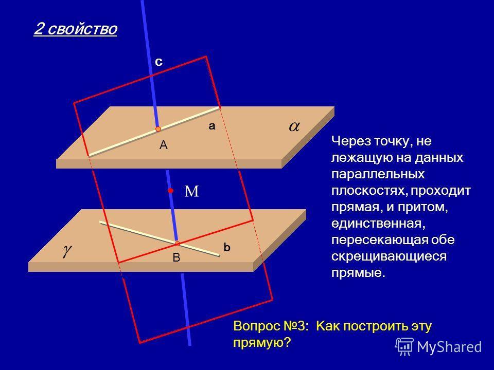 18.02.20145 Через точку, не лежащую на данных параллельных плоскостях, проходит прямая, и притом, единственная, пересекающая обе скрещивающиеся прямые. М a b c A B 2 свойство Вопрос 3: Как построить эту прямую?
