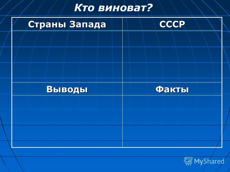 Страны Запада СССР ВыводыФакты Кто виноват?