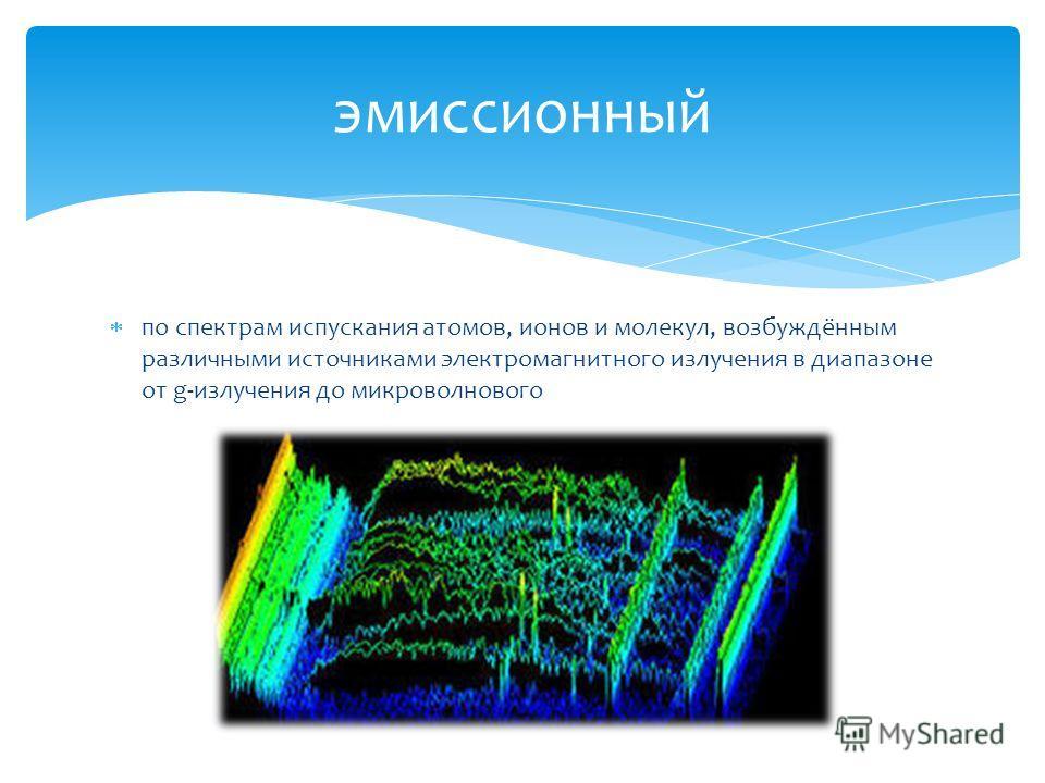 по спектрам испускания атомов, ионов и молекул, возбуждённым различными источниками электромагнитного излучения в диапазоне от g-излучения до микроволнового эмиссионный
