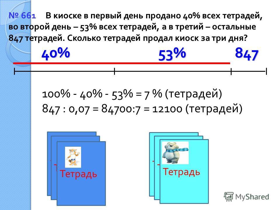 847 661 В киоске в первый день продано 40% всех тетрадей, во второй день – 53% всех тетрадей, а в третий – остальные 847 тетрадей. Сколько тетрадей продал киоск за три дня ? 53% 40% Тетрадь 100% - 40% - 53% = 7 % ( тетрадей ) 847 : 0,07 = 84700:7 = 1
