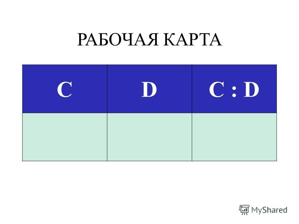 РАБОЧАЯ КАРТА СDC : D