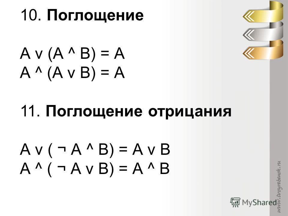10. Поглощение А v (А ^ В) = А А ^ (А v В) = А 11. Поглощение отрицания А v ( ¬ А ^ В) = А v В А ^ ( ¬ А v В) = А ^ В