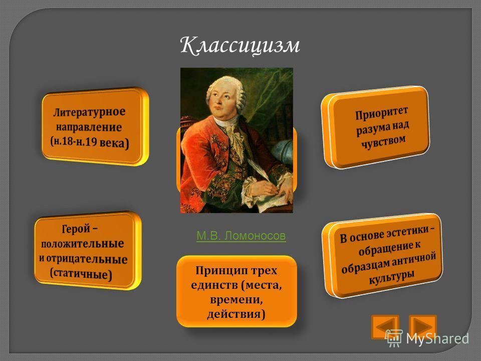 Классицизм Представители ? Принцип трех единств ( места, времени, действия ) М.В. Ломоносов