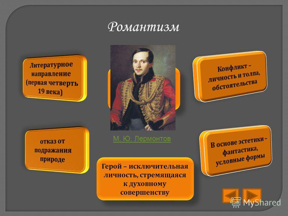 Романтизм Представители ? Герой – исключительная личность, стремящаяся к духовному совершенству М. Ю. Лермонтов