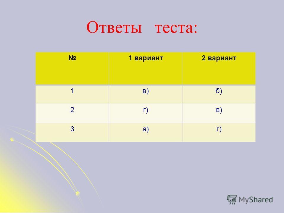 Ответы теста: 1 вариант2 вариант 1в)б) 2г)в) 3а)г)