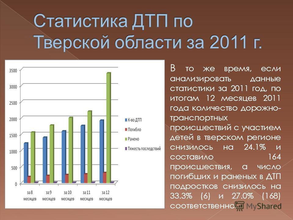 В то же время, если анализировать данные статистики за 2011 год, по итогам 12 месяцев 2011 года количество дорожно- транспортных происшествий с участием детей в тверском регионе снизилось на 24.1% и составило 164 происшествия, а число погибших и ране