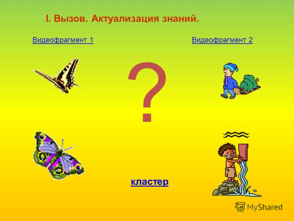 Видеофрагмент 1Видеофрагмент 2 ? кластер I. Вызов. Актуализация знаний.