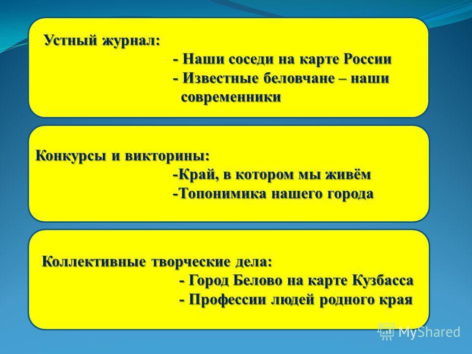 Конкурсы и викторины: -Край, в котором мы живём -Край, в котором мы живём -Топонимика нашего города -Топонимика нашего города Устный журнал: Устный журнал: - Наши соседи на карте России - Наши соседи на карте России - Известные беловчане – наши - Изв
