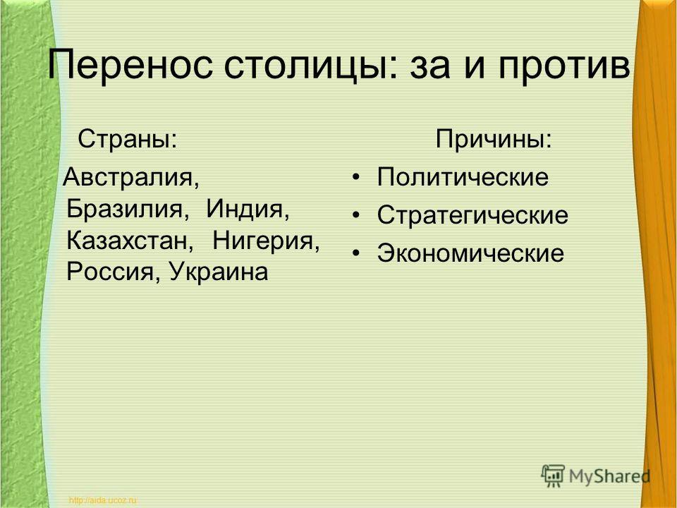 Страны: Австралия, Бразилия, Индия, Казахстан, Нигерия, Россия, Украина Причины: Политические Стратегические Экономические