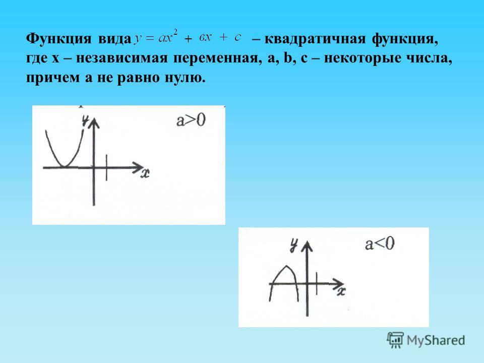 Функция вида + – квадратичная функция, где х – независимая переменная, a, b, c – некоторые числа, причем a не равно нулю.