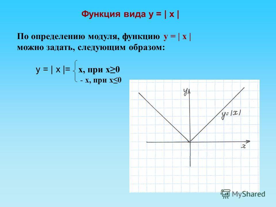 Функция вида у = | х | По определению модуля, функцию у = | х | можно задать, следующим образом: у = | х |= х, при х0 - х, при х0