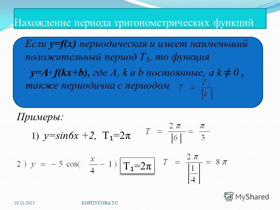 Нахождение периода тригонометрических функций Если y=f(x) периодическая и имеет наименьший положительный период Т, то функция y=A· f(kx+b), где А, k и b постоянные, а k 0, также периодична с периодом Примеры: 10.11.2013КОРПУСОВА Т.С. 1) y=sin6x +2, Т